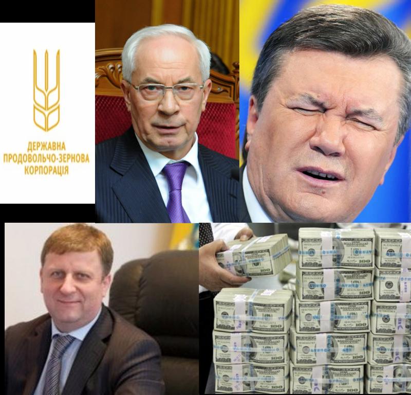ГПЗКУ Янукович, Азаров, Лавринчук, CCET, коррупция