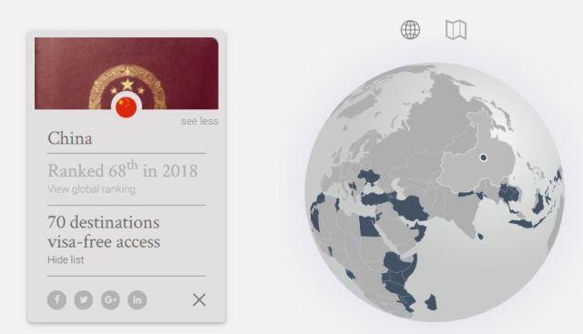 Індекс паспорту КНР згідно  Henley & Partners