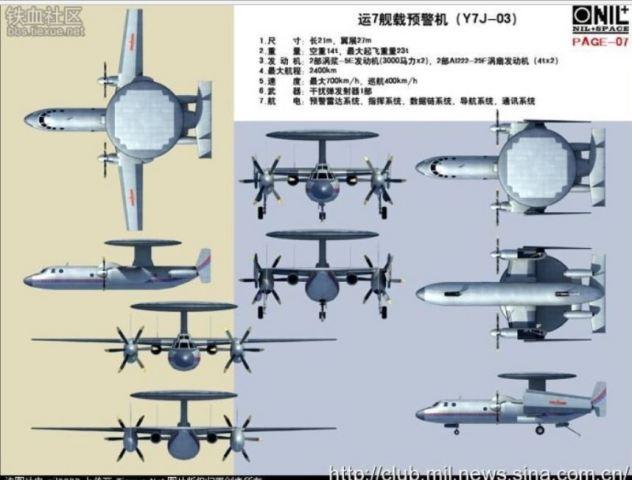 Y-3J-03 на базі Ан-26 китайський палубний літак радіолокаційного виявлення і управління