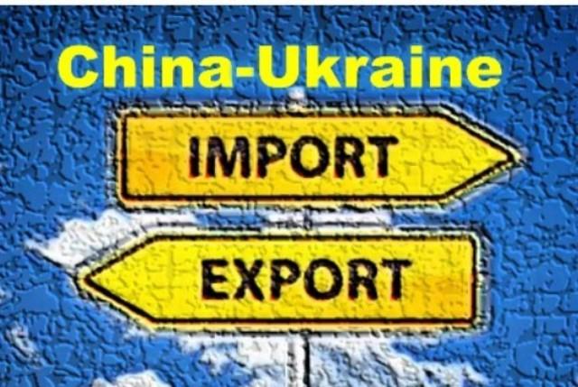 Україна і Китай експорт імпорт інвестиції