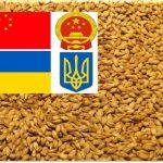 Китай Україна ячмінь експорт