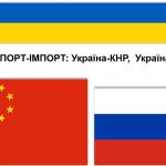 Укспорт-імпорт Україна-КНР Україна-Росія